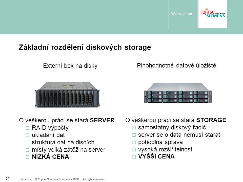 Základní rozdělení diskových storage