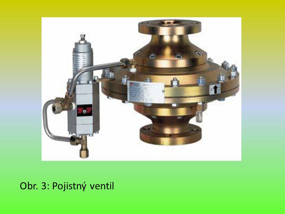Obr. 3: Pojistný ventil