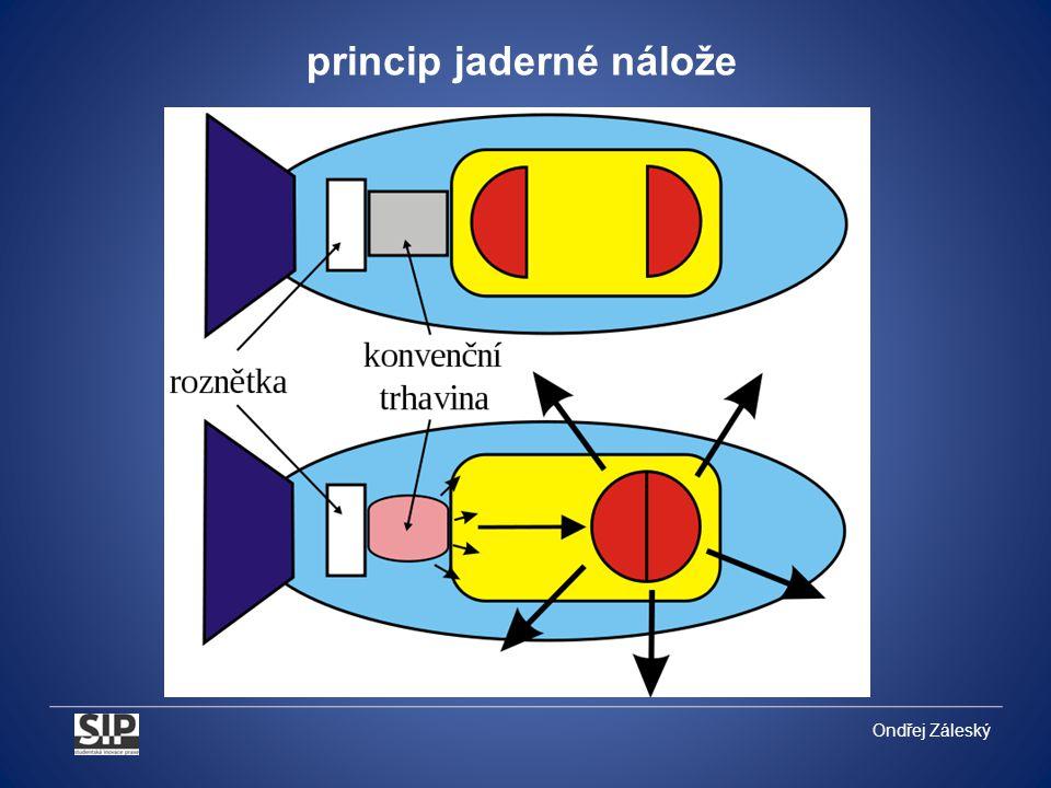 princip jaderné nálože