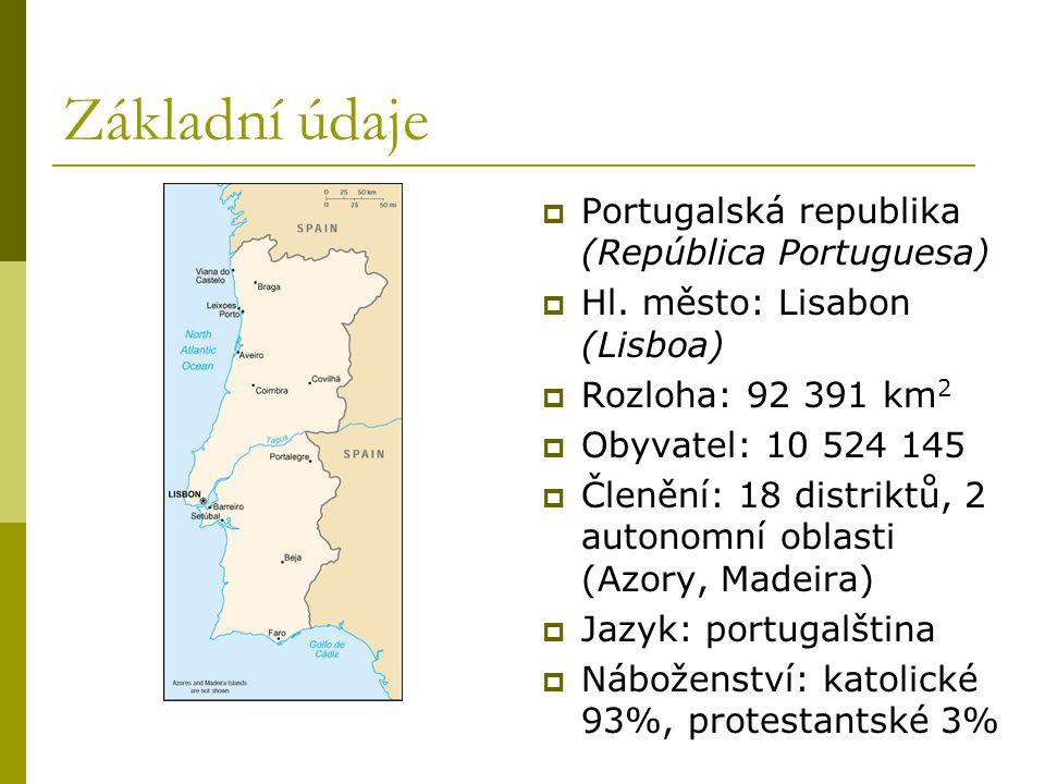 Základní údaje Portugalská republika (República Portuguesa)
