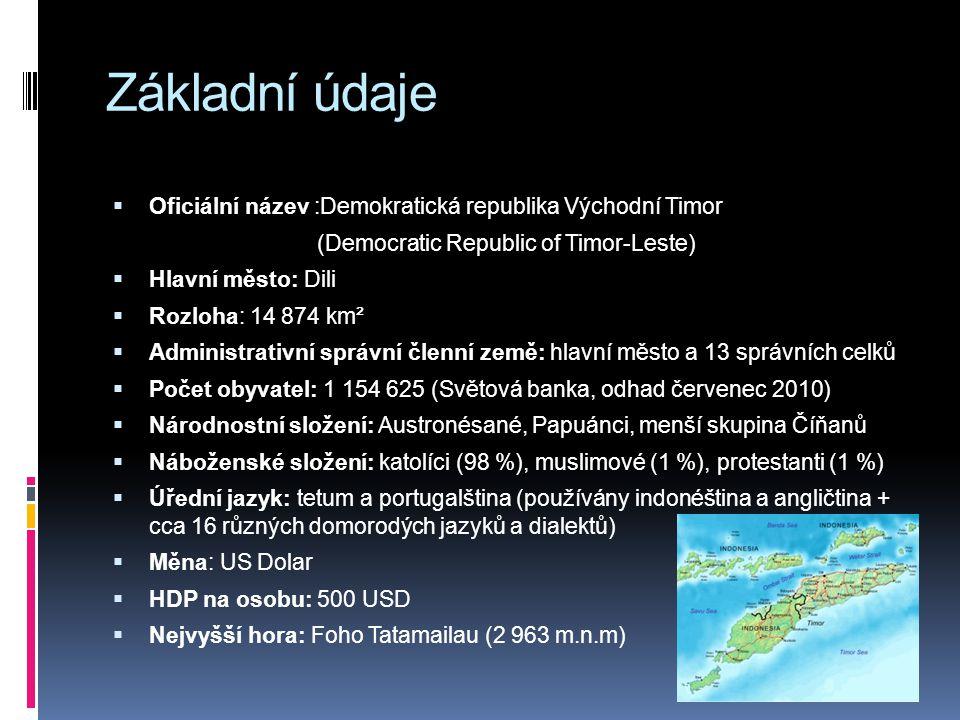 Základní údaje Oficiální název :Demokratická republika Východní Timor