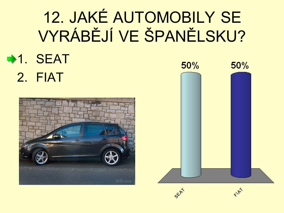 12. JAKÉ AUTOMOBILY SE VYRÁBĚJÍ VE ŠPANĚLSKU