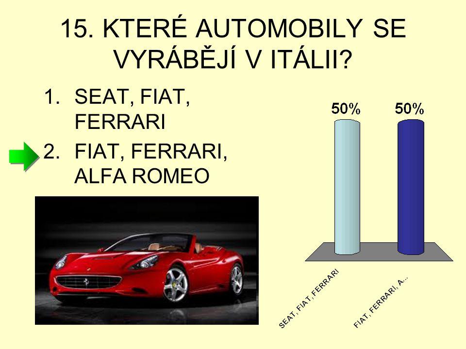 15. KTERÉ AUTOMOBILY SE VYRÁBĚJÍ V ITÁLII