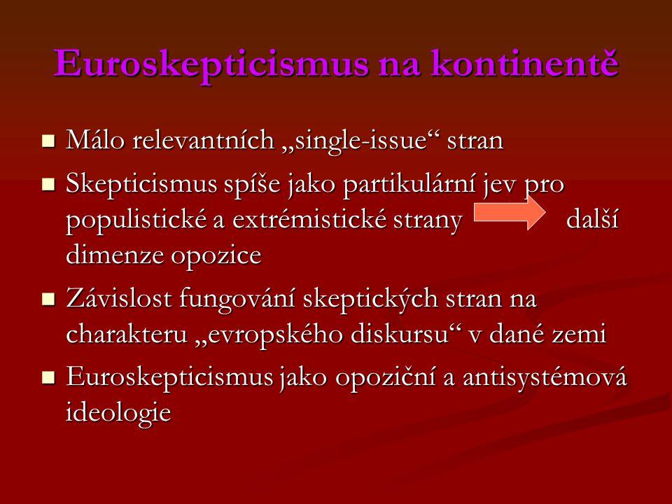 Euroskepticismus na kontinentě