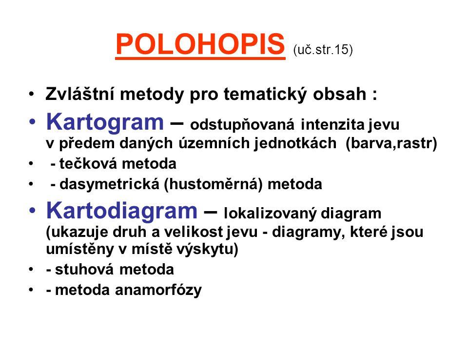 POLOHOPIS (uč.str.15) Zvláštní metody pro tematický obsah :
