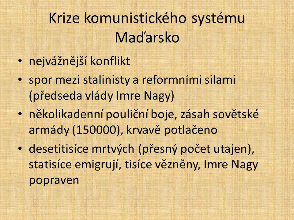 Krize komunistického systému Maďarsko