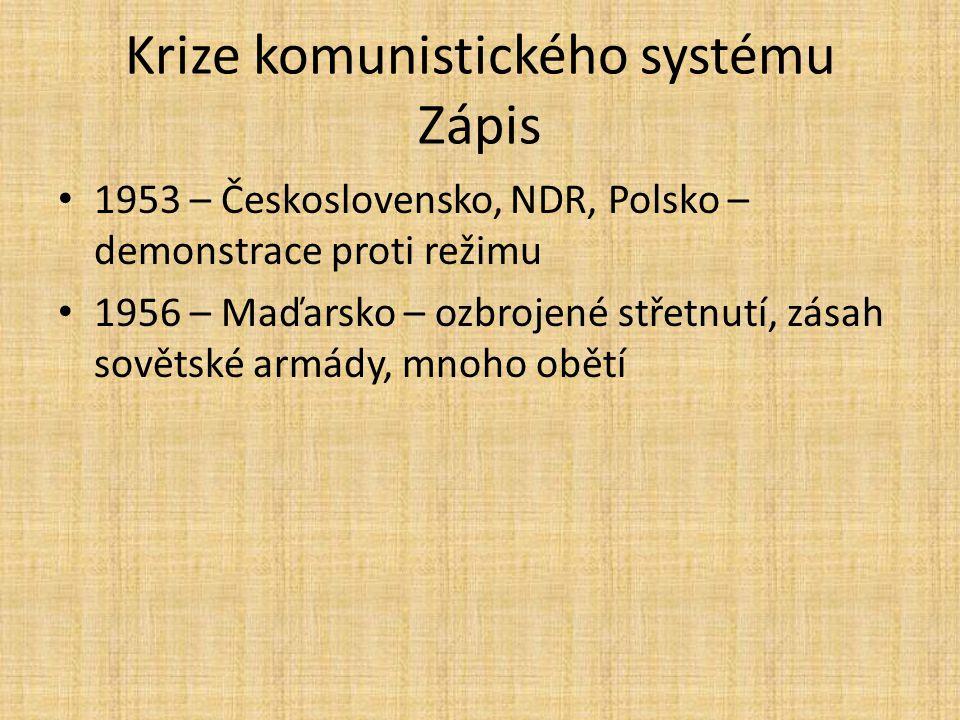 Krize komunistického systému Zápis