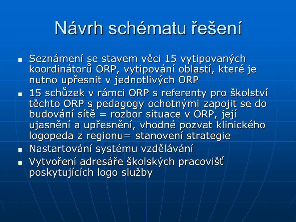 Návrh schématu řešení Seznámení se stavem věci 15 vytipovaných koordinátorů ORP, vytipování oblastí, které je nutno upřesnit v jednotlivých ORP.