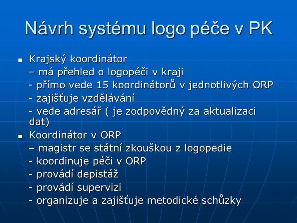 Návrh systému logo péče v PK