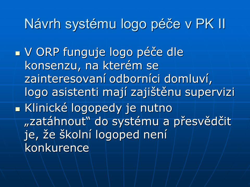 Návrh systému logo péče v PK II