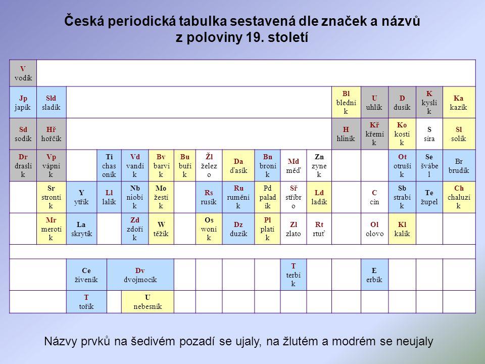 Česká periodická tabulka sestavená dle značek a názvů