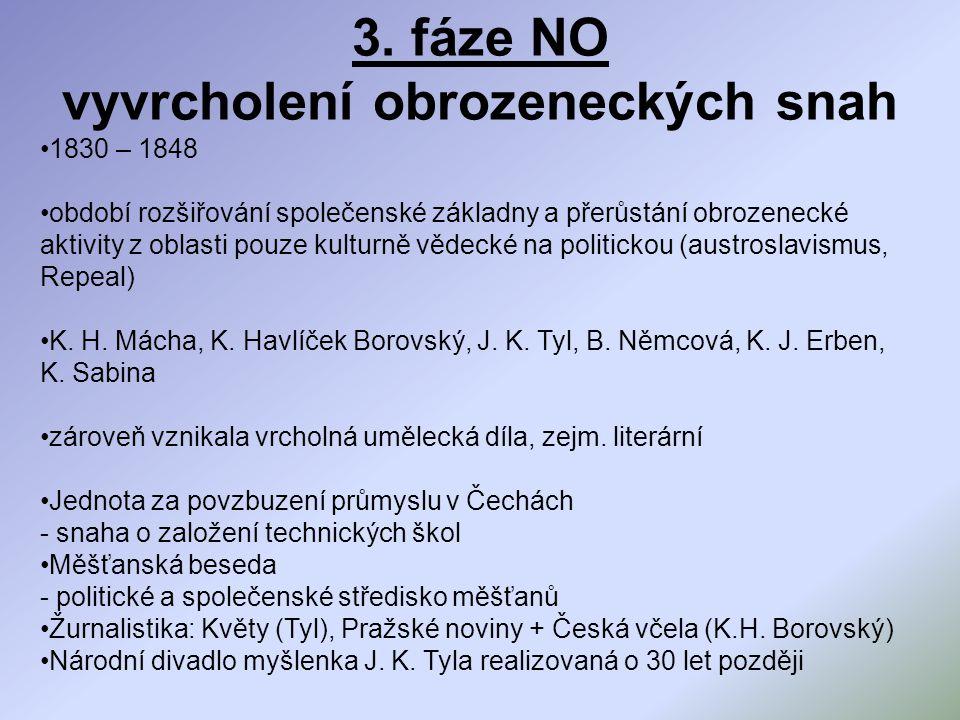 3. fáze NO vyvrcholení obrozeneckých snah