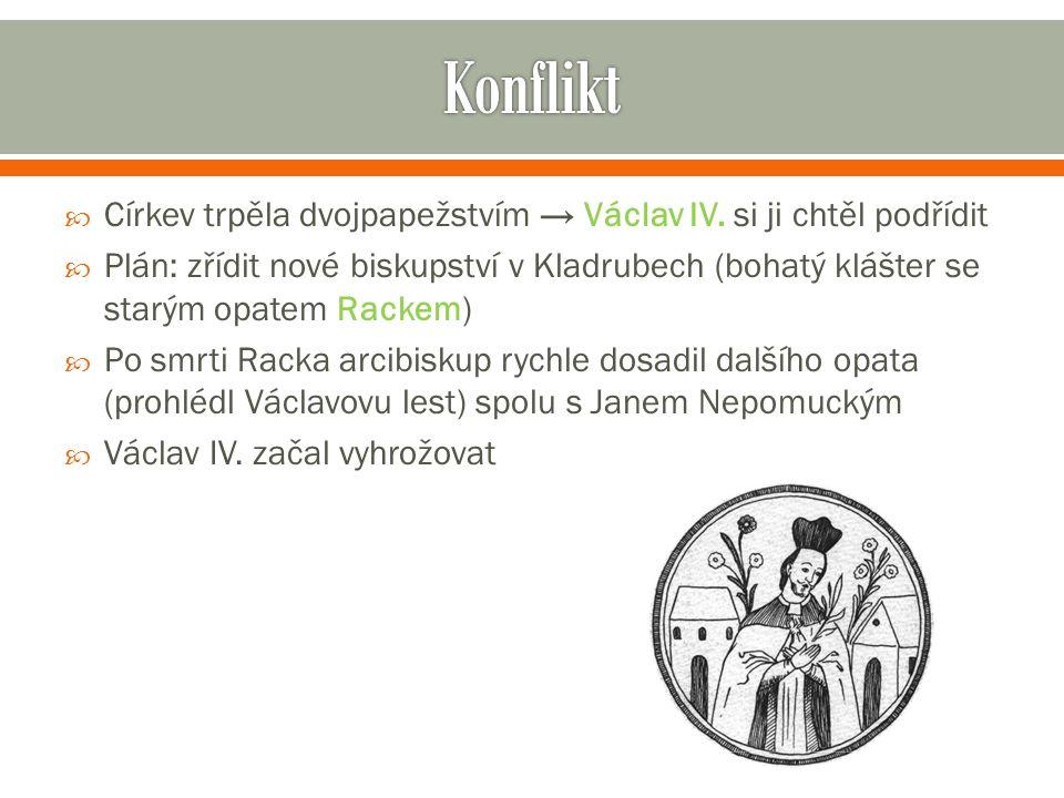 Konflikt Církev trpěla dvojpapežstvím → Václav IV. si ji chtěl podřídit.