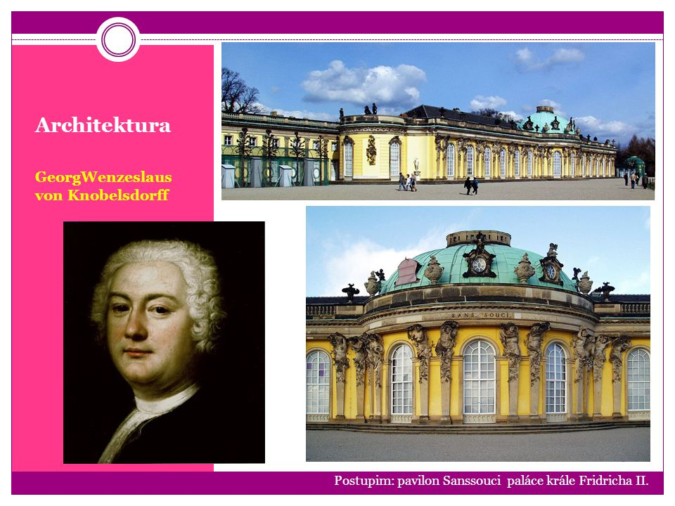 Architektura GeorgWenzeslaus von Knobelsdorff