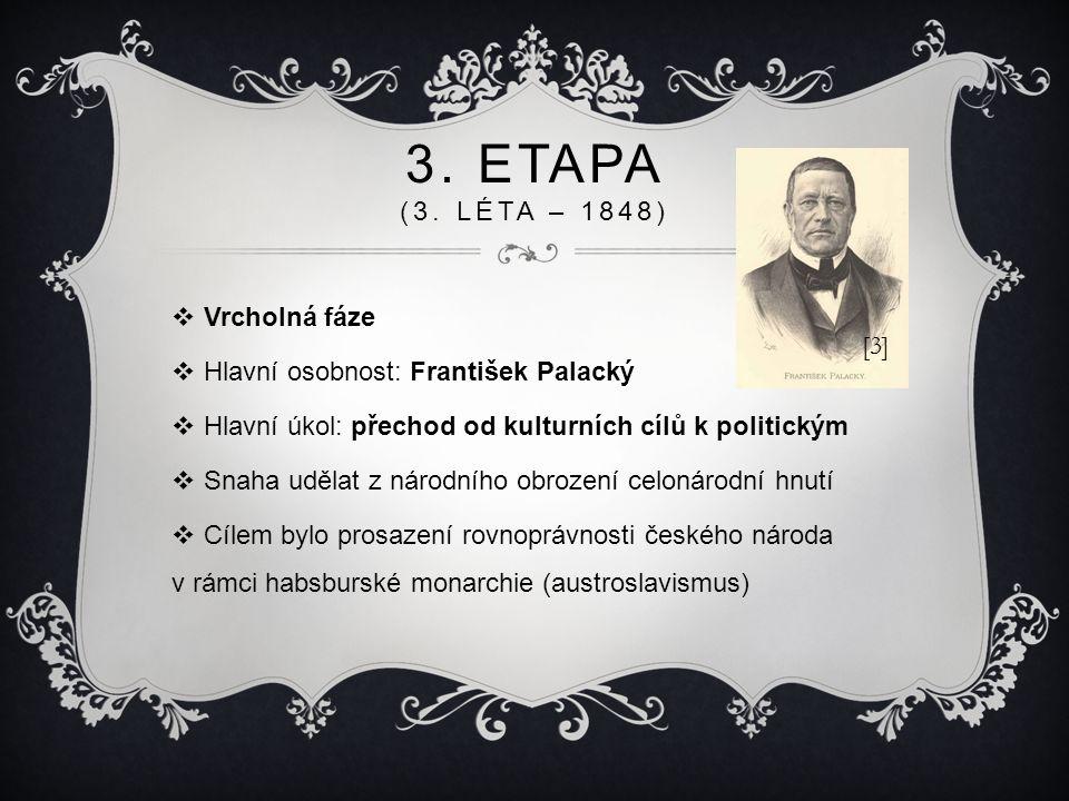 3. Etapa (3. léta – 1848) Vrcholná fáze