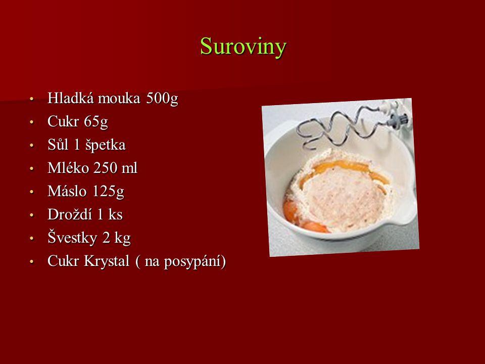 Suroviny Hladká mouka 500g Cukr 65g Sůl 1 špetka Mléko 250 ml