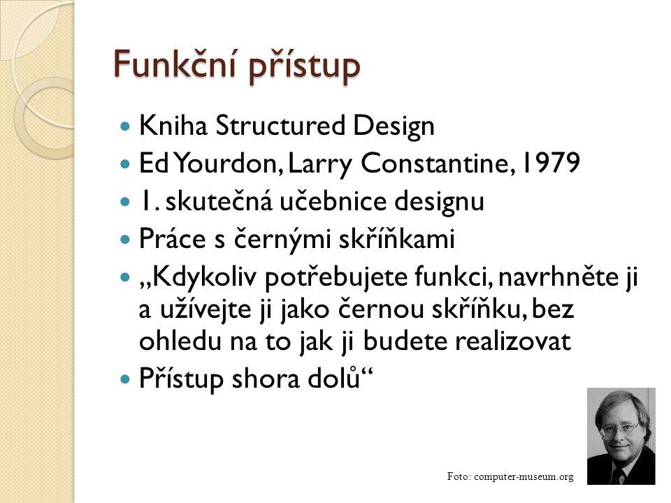 Funkční přístup Kniha Structured Design