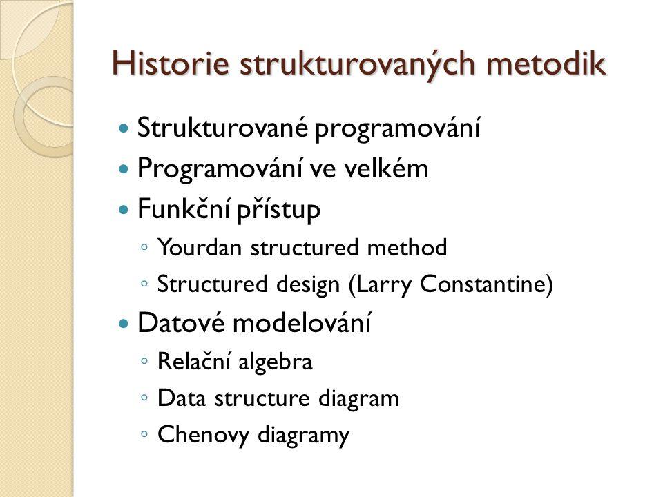 Historie strukturovaných metodik