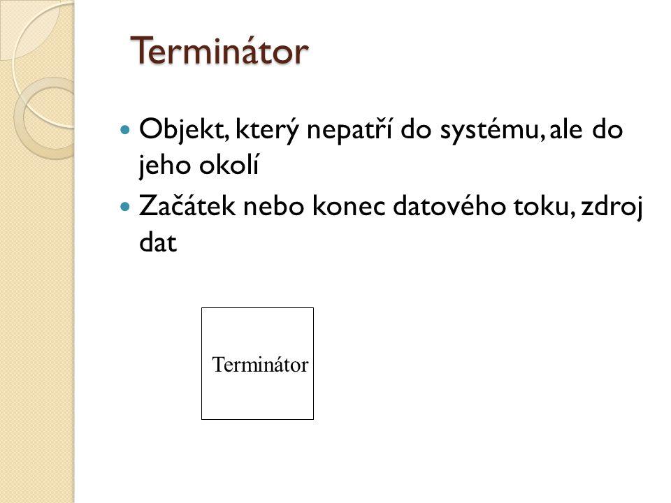 Terminátor Objekt, který nepatří do systému, ale do jeho okolí