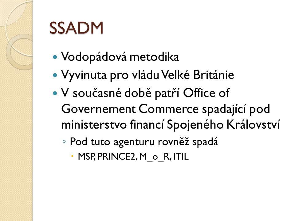 SSADM Vodopádová metodika Vyvinuta pro vládu Velké Británie