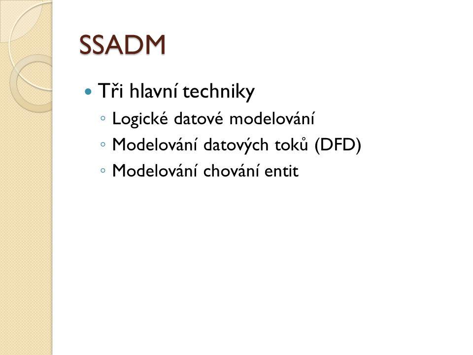 SSADM Tři hlavní techniky Logické datové modelování