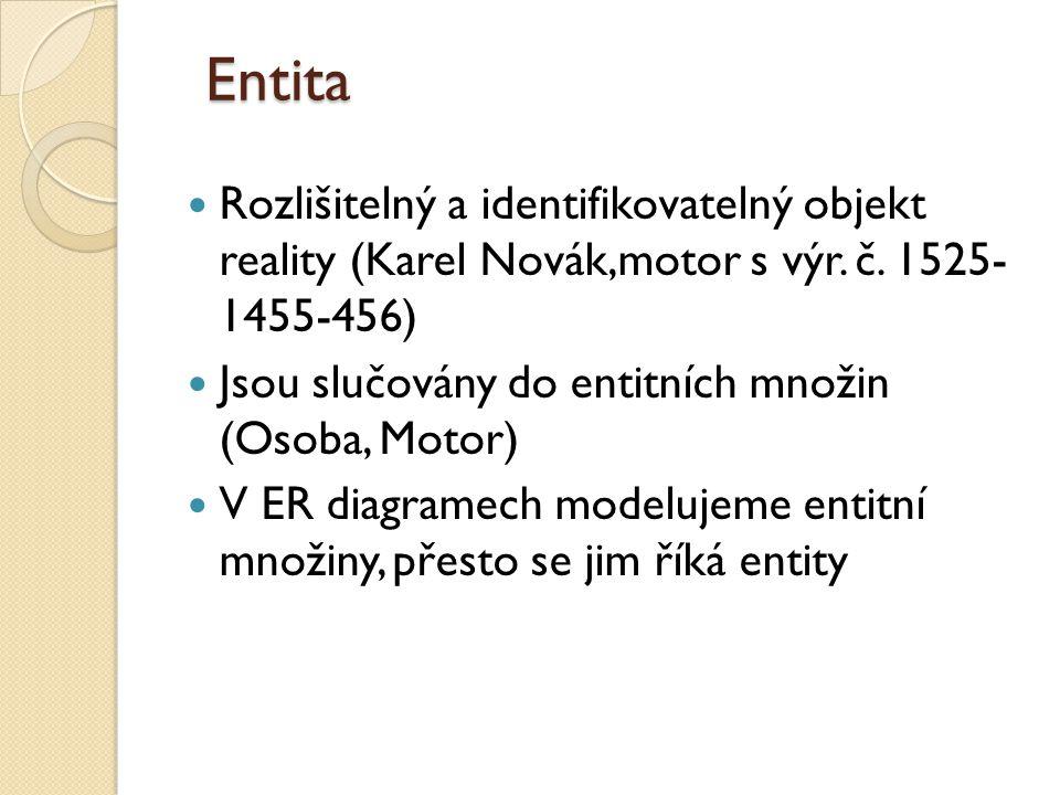 Entita Rozlišitelný a identifikovatelný objekt reality (Karel Novák,motor s výr. č. 1525- 1455-456)