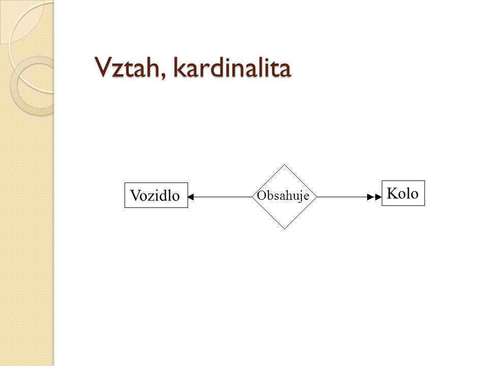 Vztah, kardinalita Vozidlo Kolo Obsahuje