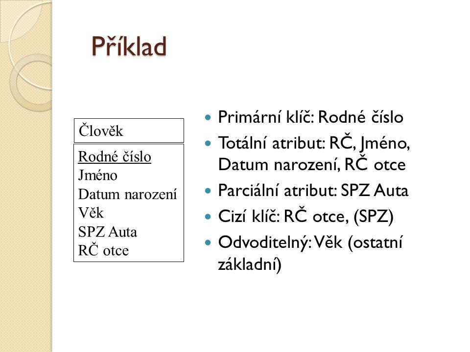Příklad Primární klíč: Rodné číslo