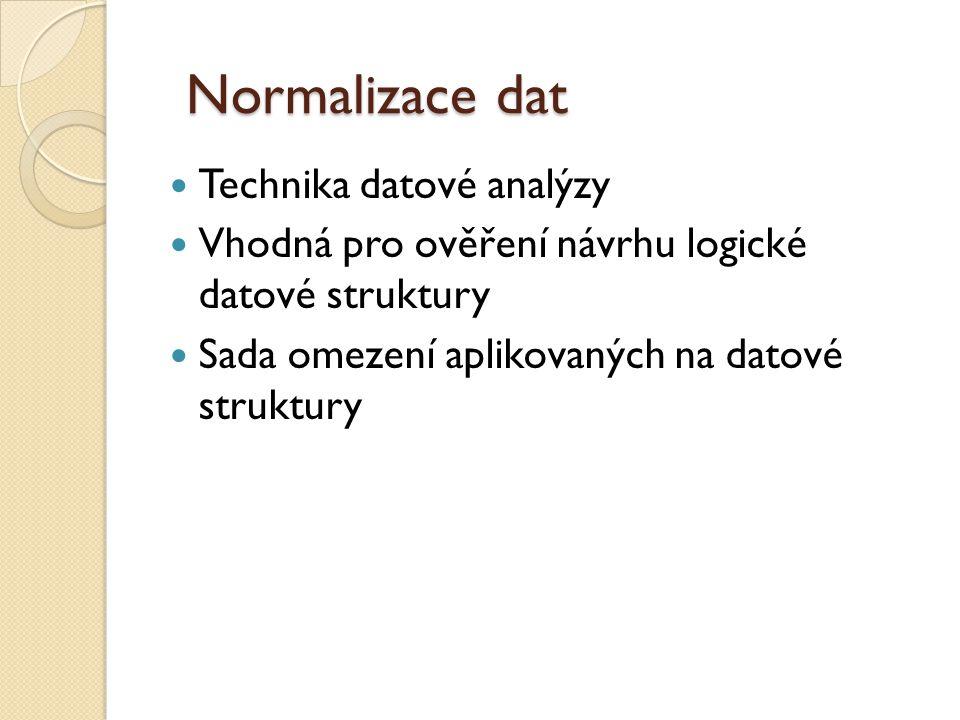 Normalizace dat Technika datové analýzy