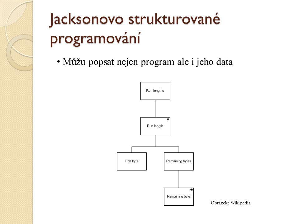 Jacksonovo strukturované programování