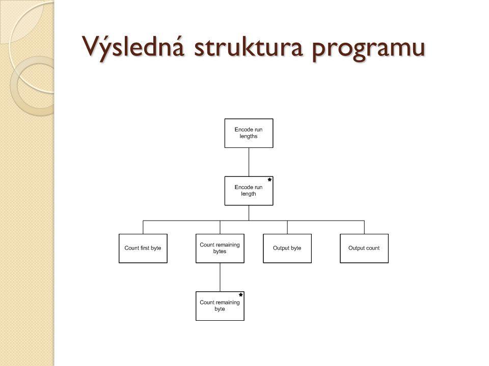 Výsledná struktura programu