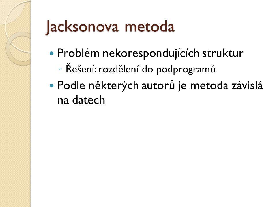 Jacksonova metoda Problém nekorespondujících struktur