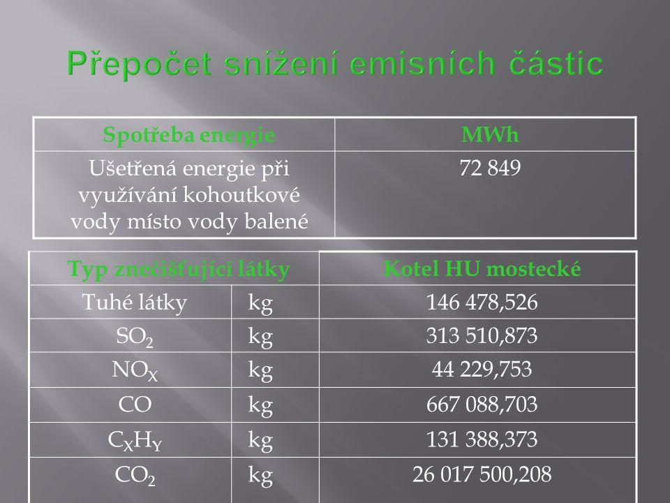 Přepočet snížení emisních částic