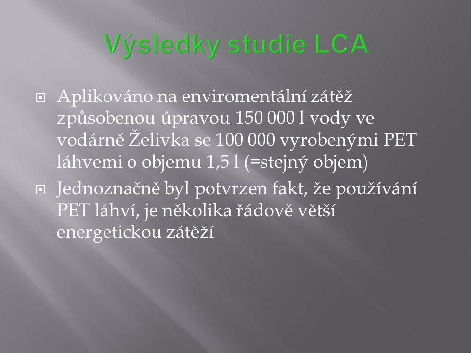 Výsledky studie LCA