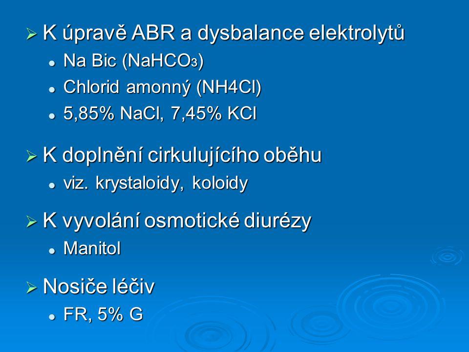 K úpravě ABR a dysbalance elektrolytů