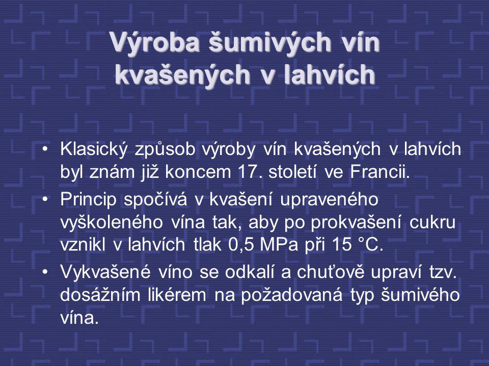 Výroba šumivých vín kvašených v lahvích