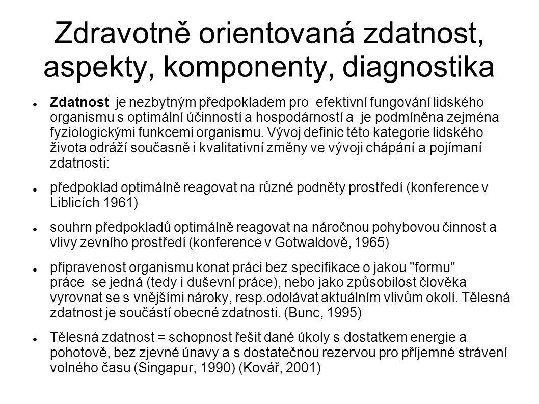 Zdravotně orientovaná zdatnost, aspekty, komponenty, diagnostika