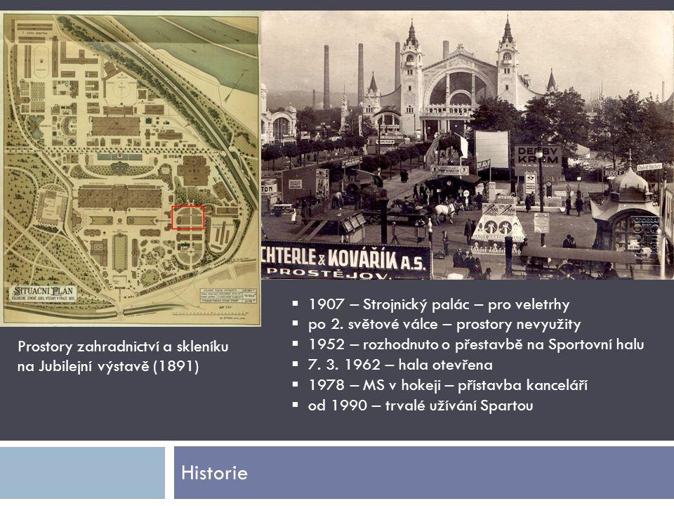 Historie 1907 – Strojnický palác – pro veletrhy