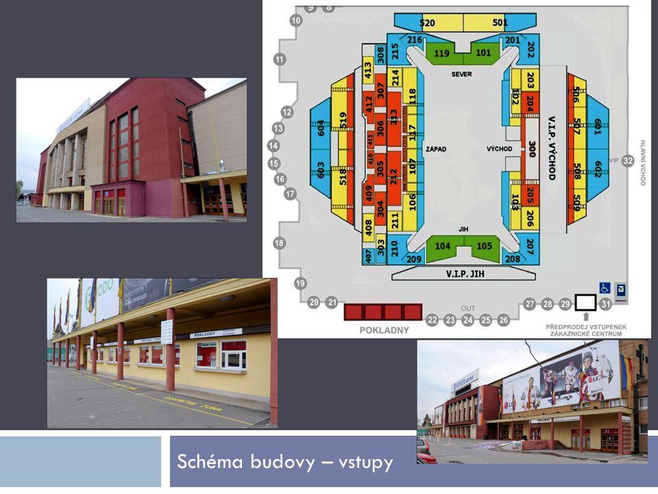 Schéma budovy – vstupy