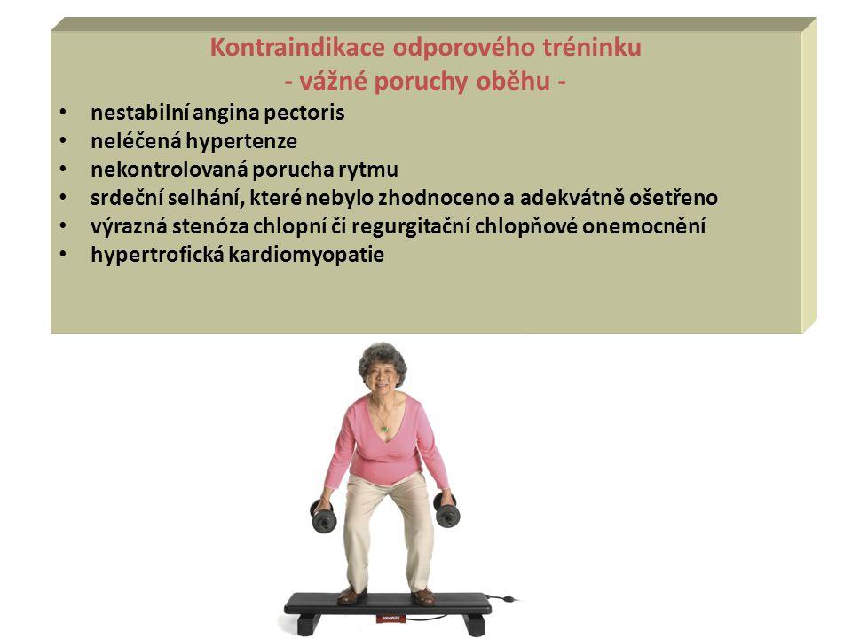 Kontraindikace odporového tréninku