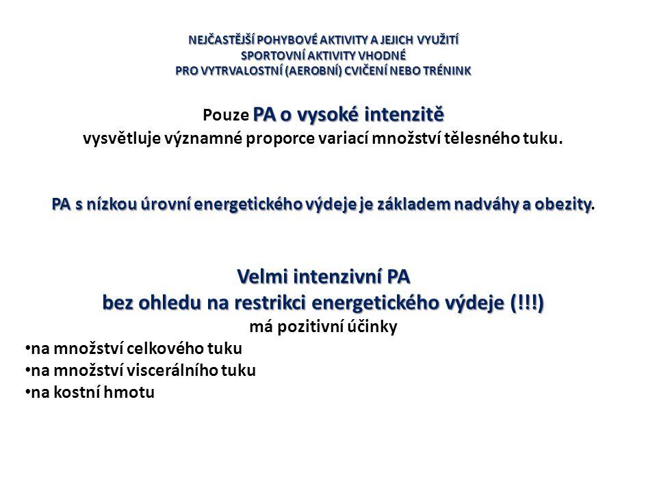 Velmi intenzivní PA bez ohledu na restrikci energetického výdeje (!!!)