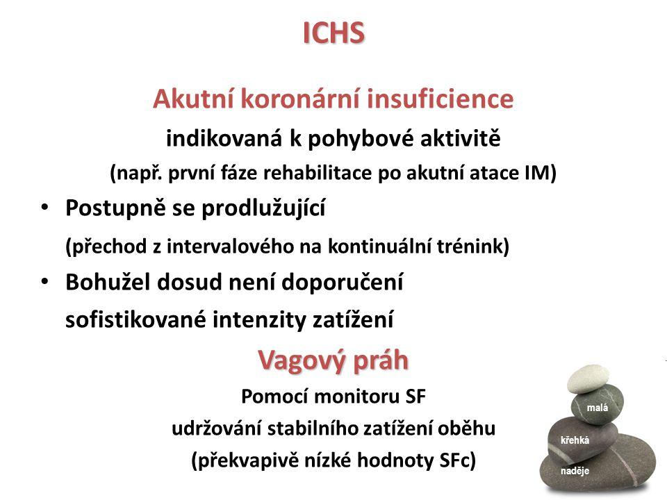ICHS Akutní koronární insuficience Vagový práh