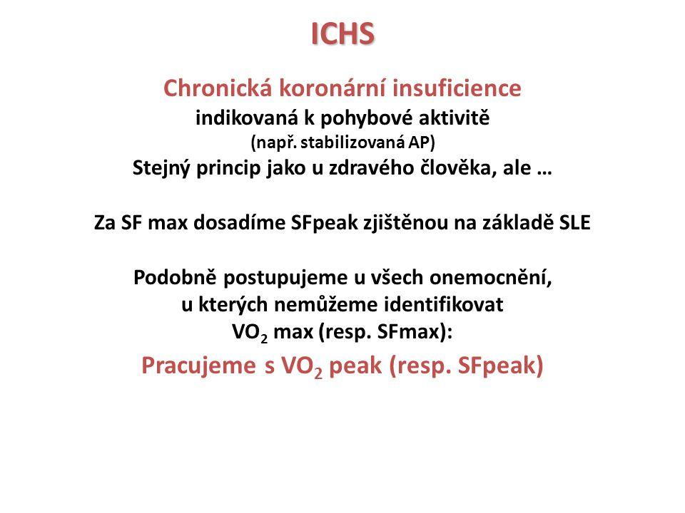 ICHS Chronická koronární insuficience