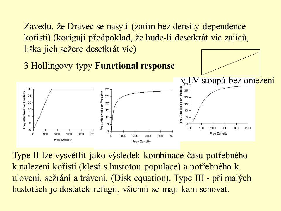 Zavedu, že Dravec se nasytí (zatím bez density dependence kořisti) (koriguji předpoklad, že bude-li desetkrát víc zajíců, liška jich sežere desetkrát víc)