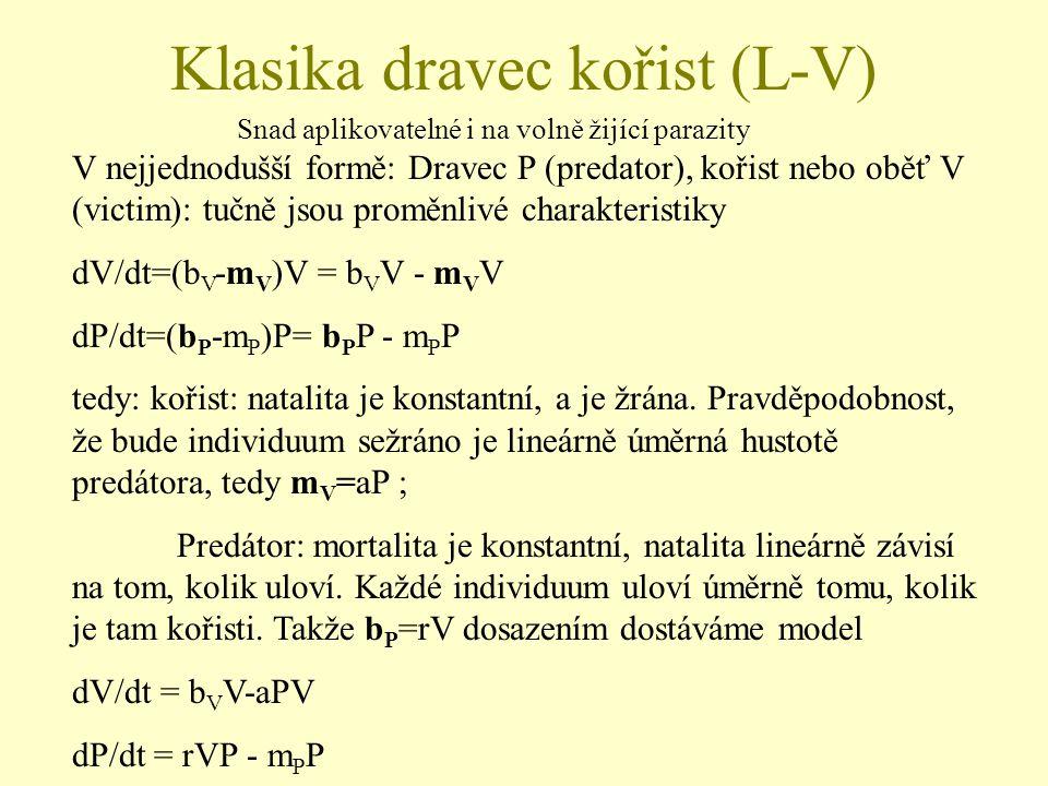 Klasika dravec kořist (L-V)