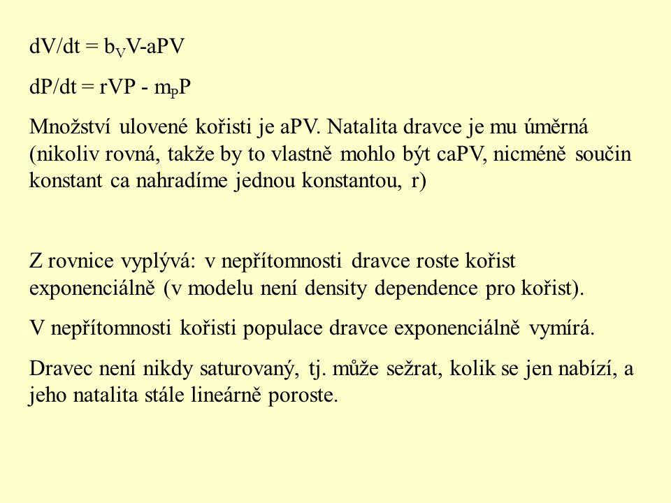 dV/dt = bVV-aPV dP/dt = rVP - mPP.