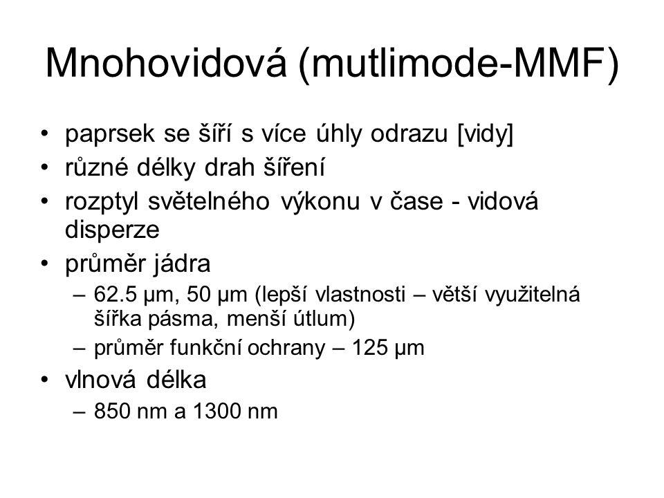 Mnohovidová (mutlimode-MMF)