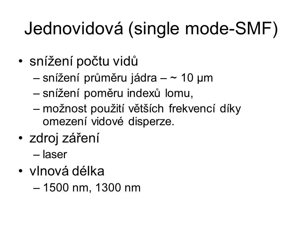 Jednovidová (single mode-SMF)