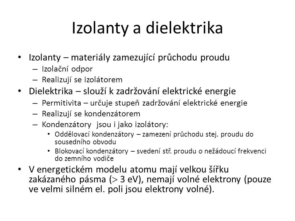 Izolanty a dielektrika