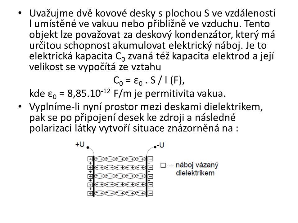 Uvažujme dvě kovové desky s plochou S ve vzdálenosti l umístěné ve vakuu nebo přibližně ve vzduchu. Tento objekt lze považovat za deskový kondenzátor, který má určitou schopnost akumulovat elektrický náboj. Je to elektrická kapacita C0 zvaná též kapacita elektrod a její velikost se vypočítá ze vztahu